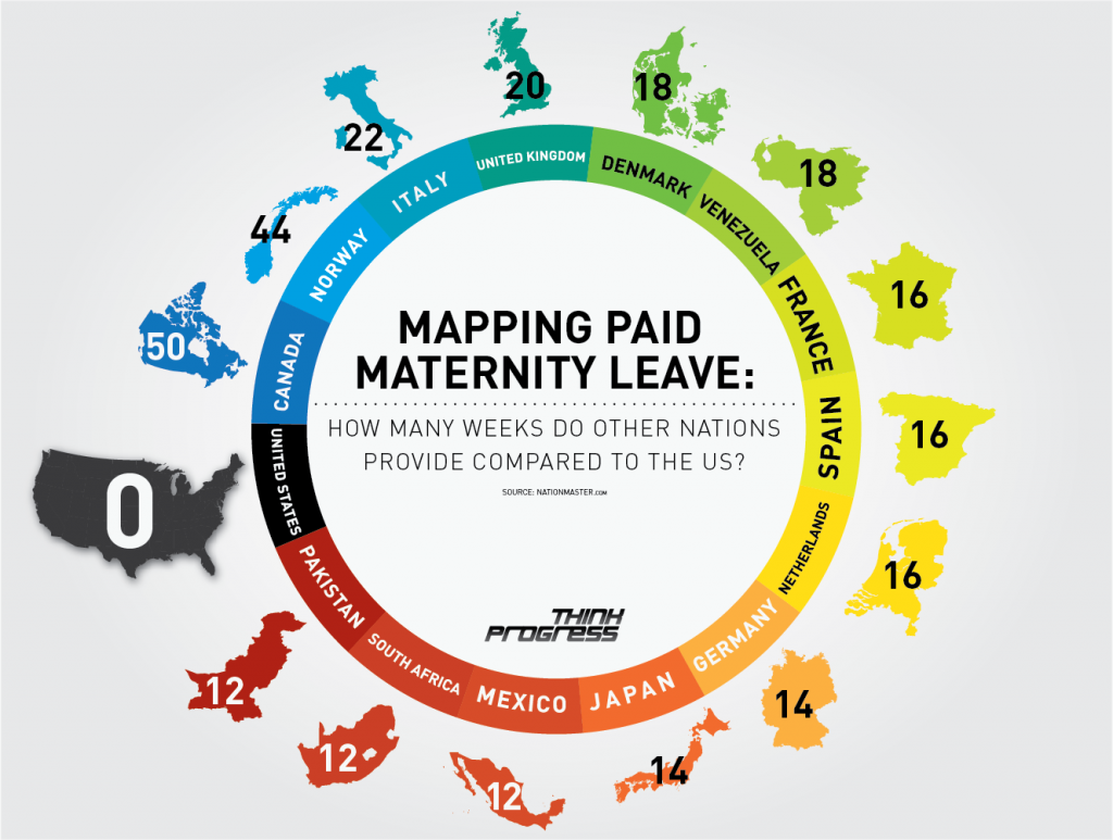 Paid Maternity Leave